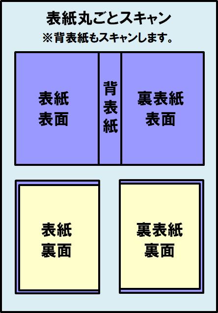 jpeg pdf 変換 表紙 裏表紙